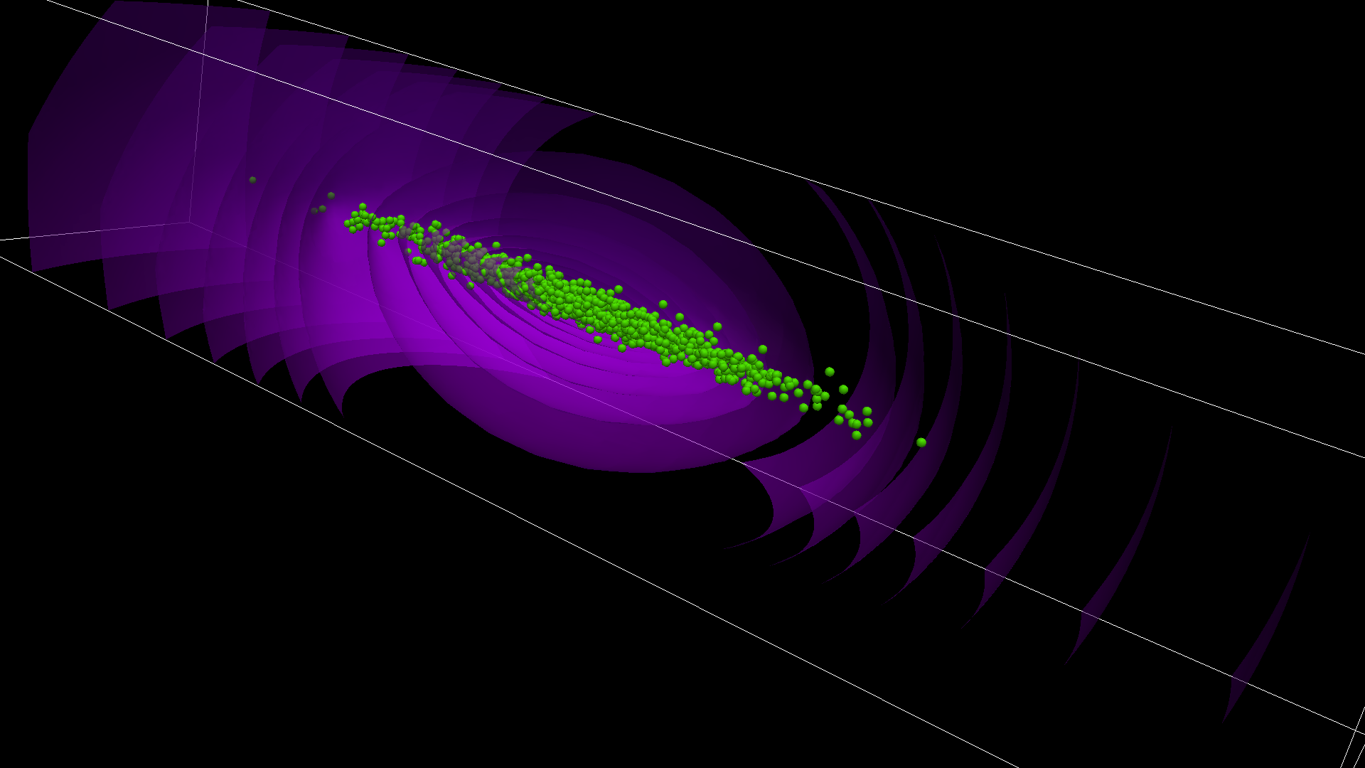Synergia simulation of a bunched beam including particles (green) and self-fields (purple)
