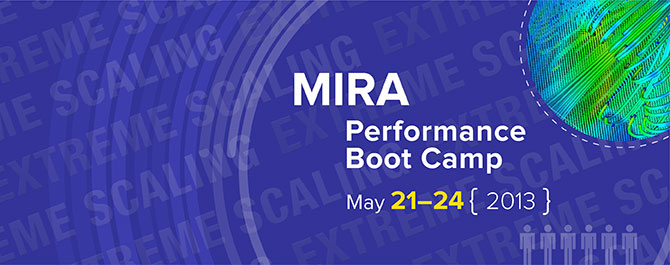 Mira Performance Boot Camp