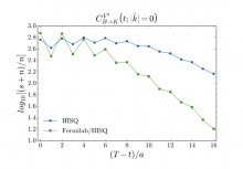 Semileptonic B- and D-meson form factors with high precision