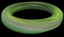 Electrostatic potential in a particle-in-cell simulation of a tokamak plasma.