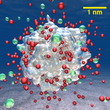 H2 production from water using a LiAl particle
