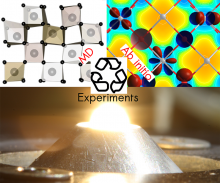 Image representative of this INCITE project's objective to gain a fundamental understanding of the fluid dynamics, the electronic structure, and mechanical properties of hot solid and molten nuclear systems