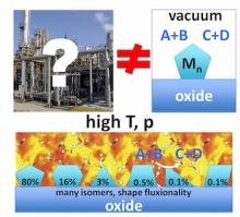 Conditions of catalysis (A) do not imply single rigid cluster isomer facilitating a single catalytic event in vacuum (B), but instead, realistic coverage, T, p, access to many cluster isomers (% in C indicating fractions of the population), and fluxionality, with activity being due to possibly not the most stable isomer.