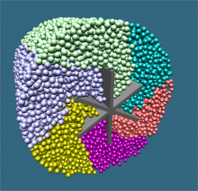 This simulation image for mortar shows suspended particles in a rheometer.
