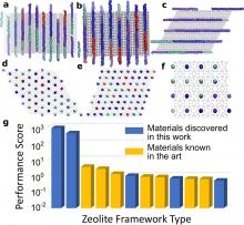 Snapshots of representative hydrocarbon configurations inside zeolite frameworks