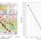 Hybrid DFT calculations