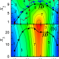 Projections of the 3D dynamic spontaneous fission path