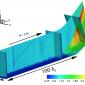Supersonic turbulent flow