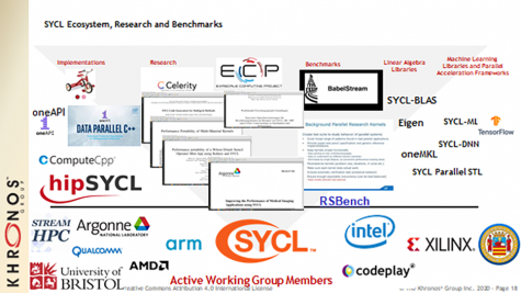 SYCL Ecosystem, Research and Benchmarks