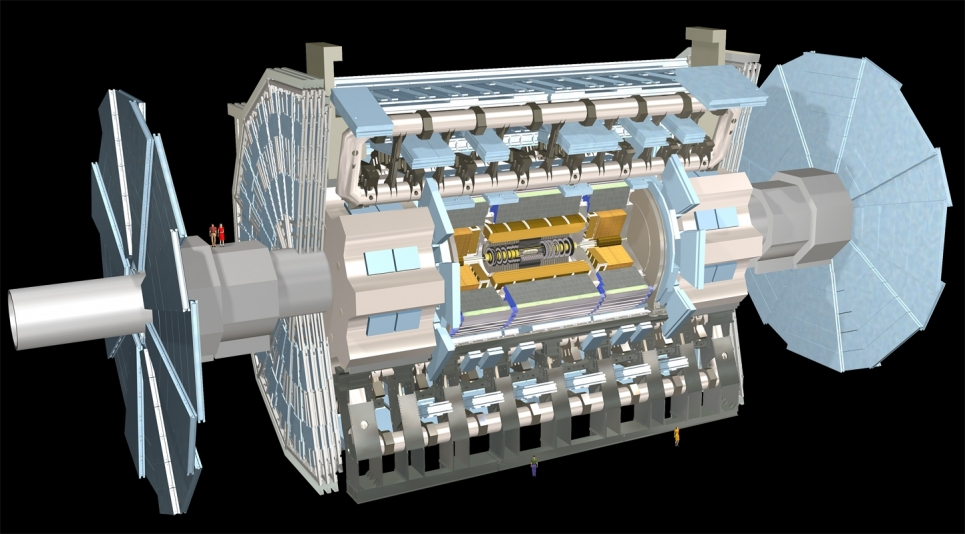 A cut-away diagram of the ATLAS detector, which stands at 82 feet tall and 144 feet long. Protons enter the detector from each side and collide in the center.