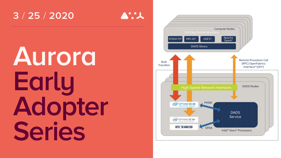 DAOS Aurora Early Adopter Webinar