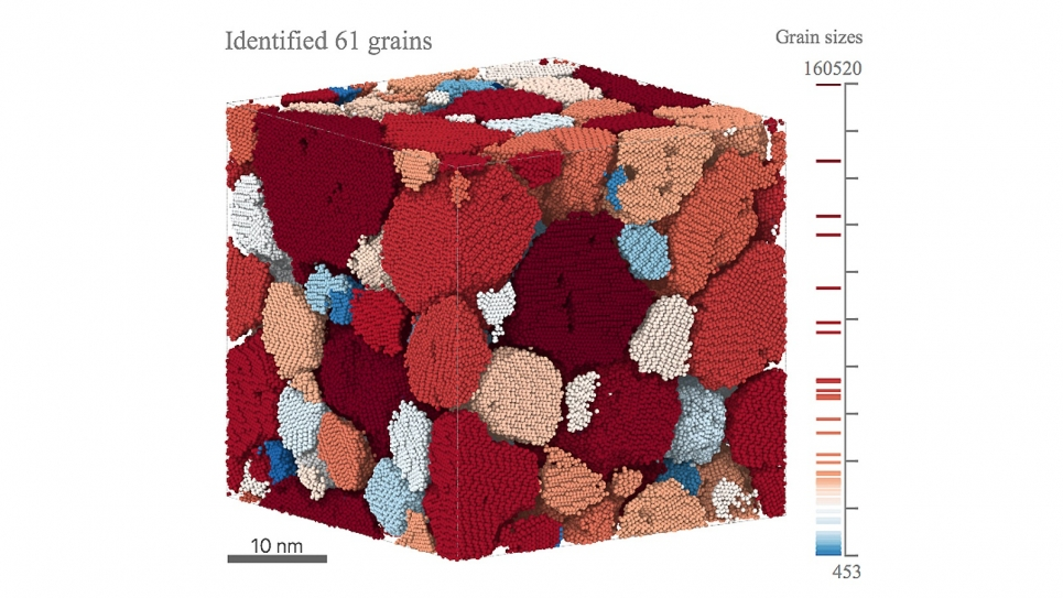 3D microstructure